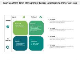 Four Quadrant Time Management Matrix To Determine Important Task