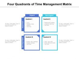 Four Quadrants Of Time Management Matrix