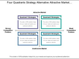 Four Quadrants Strategy Alternative Attractive Market Competition Position
