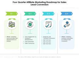 Four Quarter Affiliate Marketing Roadmap For Sales Lead Conversion