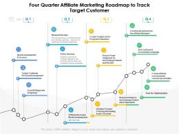 Four Quarter Affiliate Marketing Roadmap To Track Target Customer