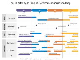 Four Quarter Agile Product Development Sprint Roadmap