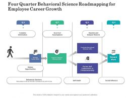 Four Quarter Behavioral Science Roadmapping For Employee Career Growth