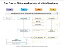 Four Quarter Bi Strategy Roadmap With Data Warehouse