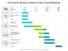 Four Quarter Business Analytics Project Scoping Roadmap