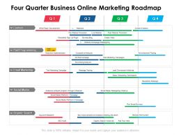 Four Quarter Business Online Marketing Roadmap