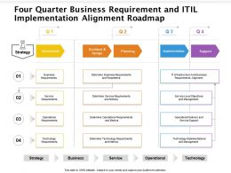Four Quarter Business Requirement And ITIL Implementation Alignment Roadmap