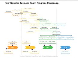 Four Quarter Business Team Program Roadmap