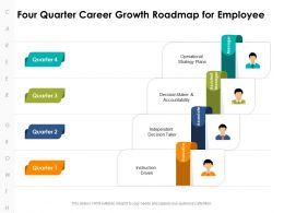 Four Quarter Career Growth Roadmap For Employee