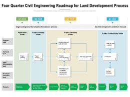 Four Quarter Civil Engineering Roadmap For Land Development Process