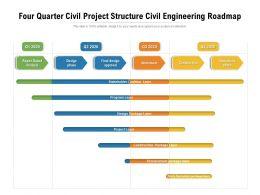 Four Quarter Civil Project Structure Civil Engineering Roadmap