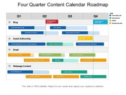 Four Quarter Content Calendar Roadmap
