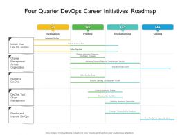 Four Quarter Devops Career Initiatives Roadmap