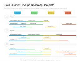 Four Quarter Devops Roadmap Timeline Powerpoint Template