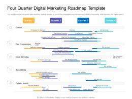 Four Quarter Digital Marketing Roadmap Timeline Powerpoint Template
