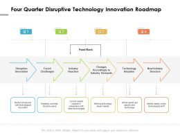 Four Quarter Disruptive Technology Innovation Roadmap