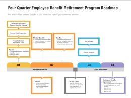Four Quarter Employee Benefit Retirement Program Roadmap
