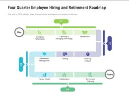 Four Quarter Employee Hiring And Retirement Roadmap
