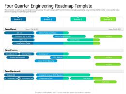 Four Quarter Engineering Roadmap Timeline Powerpoint Template