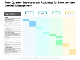 Four Quarter Entrepreneur Roadmap For New Venture Growth Management