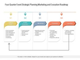 Four Quarter Event Strategic Planning Marketing And Execution Roadmap