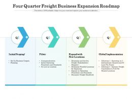 Four Quarter Freight Business Expansion Roadmap