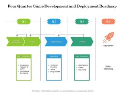 Four Quarter Game Development And Deployment Roadmap