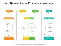 Four Quarter Game Production Roadmap
