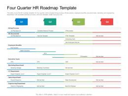 Four Quarter HR Roadmap Timeline Powerpoint Template