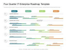 Four Quarter IT Enterprise Roadmap Timeline Powerpoint Template