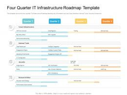 Four Quarter IT Infrastructure Roadmap Timeline Powerpoint Template
