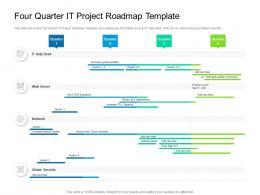 Four Quarter IT Project Roadmap Timeline Powerpoint Template