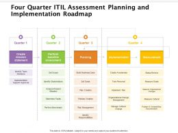 Four Quarter ITIL Assessment Planning And Implementation Roadmap