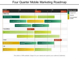 Four Quarter Mobile Marketing Roadmap