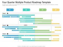 Four Quarter Multiple Product Roadmap Timeline Powerpoint Template