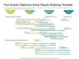 Four Quarter Objectives And Key Results Roadmap Timeline Powerpoint Template