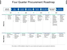 Four Quarter Procurement Roadmap