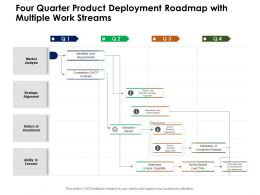Four Quarter Product Deployment Roadmap With Multiple Work Streams