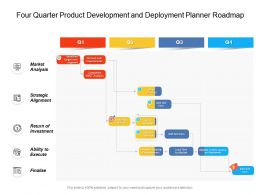 Four Quarter Product Development And Deployment Planner Roadmap