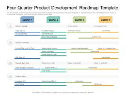 Four Quarter Product Development Roadmap Timeline Powerpoint Template