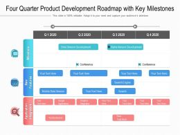Four Quarter Product Development Roadmap With Key Milestones