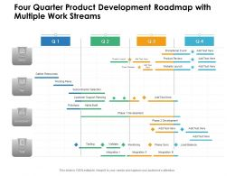 Four Quarter Product Development Roadmap With Multiple Work Streams