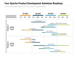 Four Quarter Product Development Swimlane Roadmap