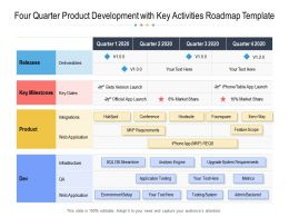 Four Quarter Product Development With Key Activities Roadmap Template