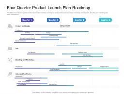 Four Quarter Product Launch Plan Roadmap Timeline Powerpoint Template