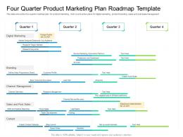 Four Quarter Product Marketing Plan Roadmap Timeline Powerpoint Template
