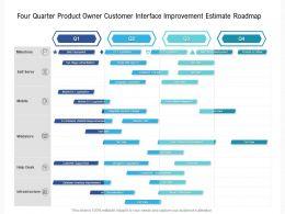Four Quarter Product Owner Customer Interface Improvement Estimate Roadmap