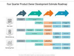 Four Quarter Product Owner Development Estimate Roadmap