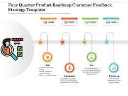 Four Quarter Product Roadmap Customer Feedback Strategy Template