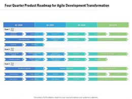 Four Quarter Product Roadmap For Agile Development Transformation